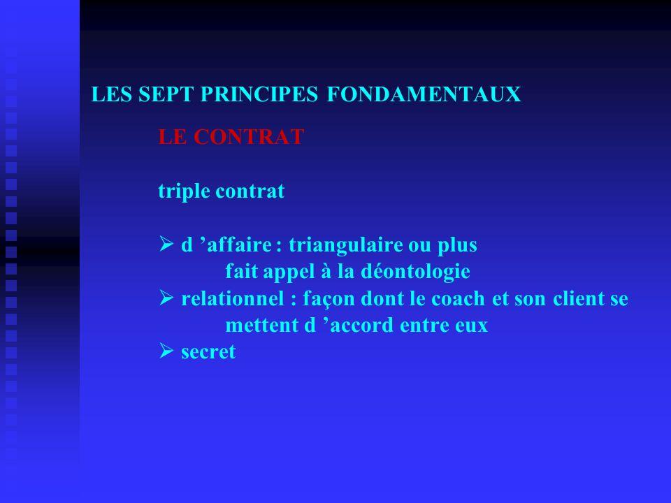 LES SEPT PRINCIPES FONDAMENTAUX. LE CONTRAT. triple contrat