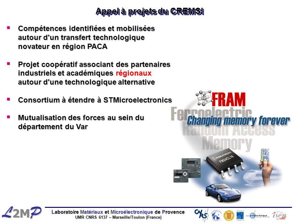 Appel à projets du CREMSI