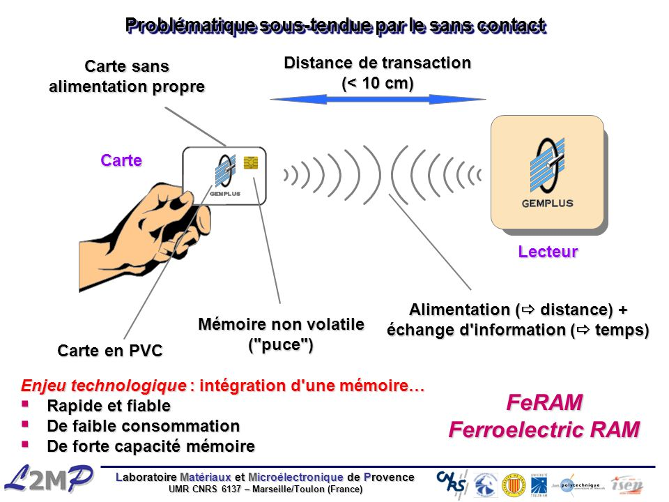 FeRAM Ferroelectric RAM