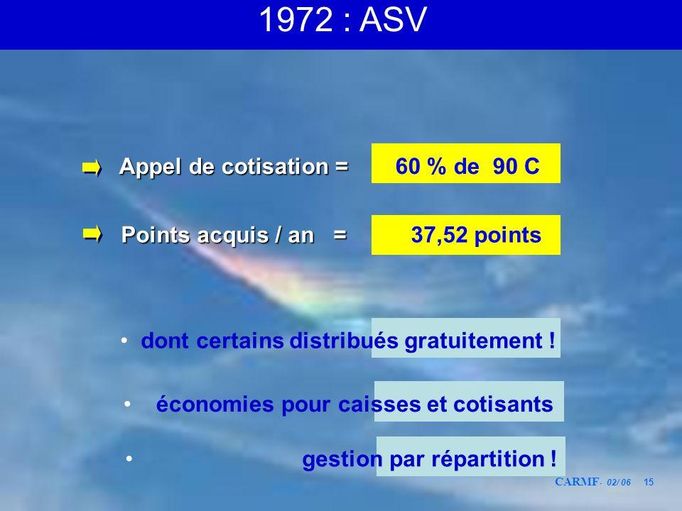 1972 : ASV Appel de cotisation = 60 % de 90 C