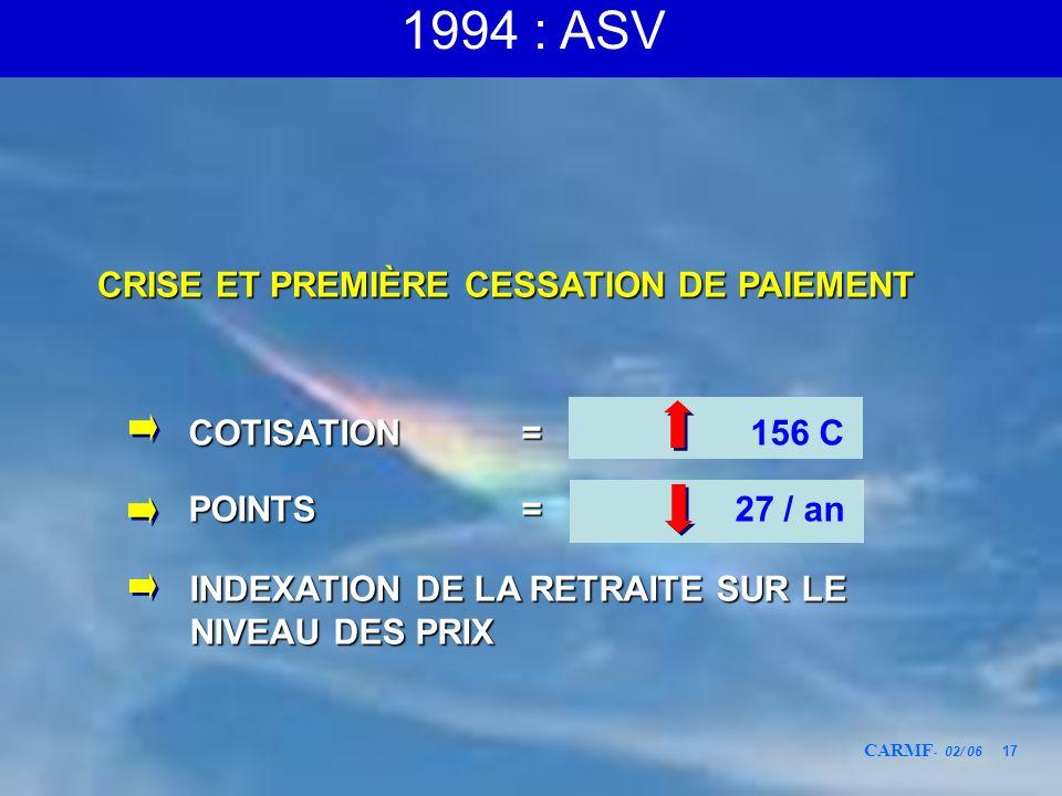 1994 : ASV CRISE ET PREMIÈRE CESSATION DE PAIEMENT COTISATION = 156 C