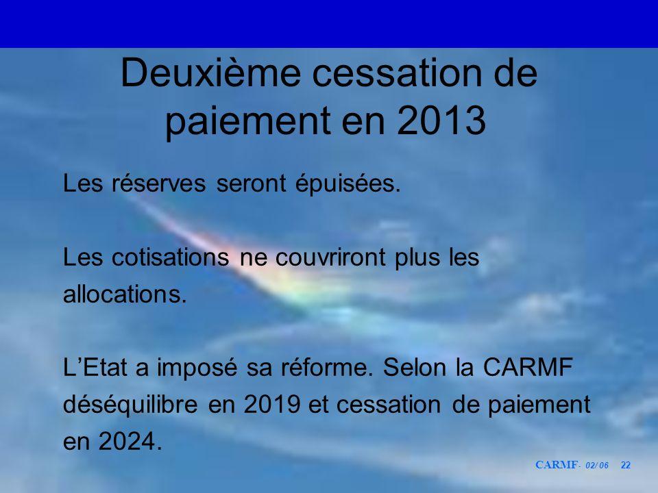 Deuxième cessation de paiement en 2013