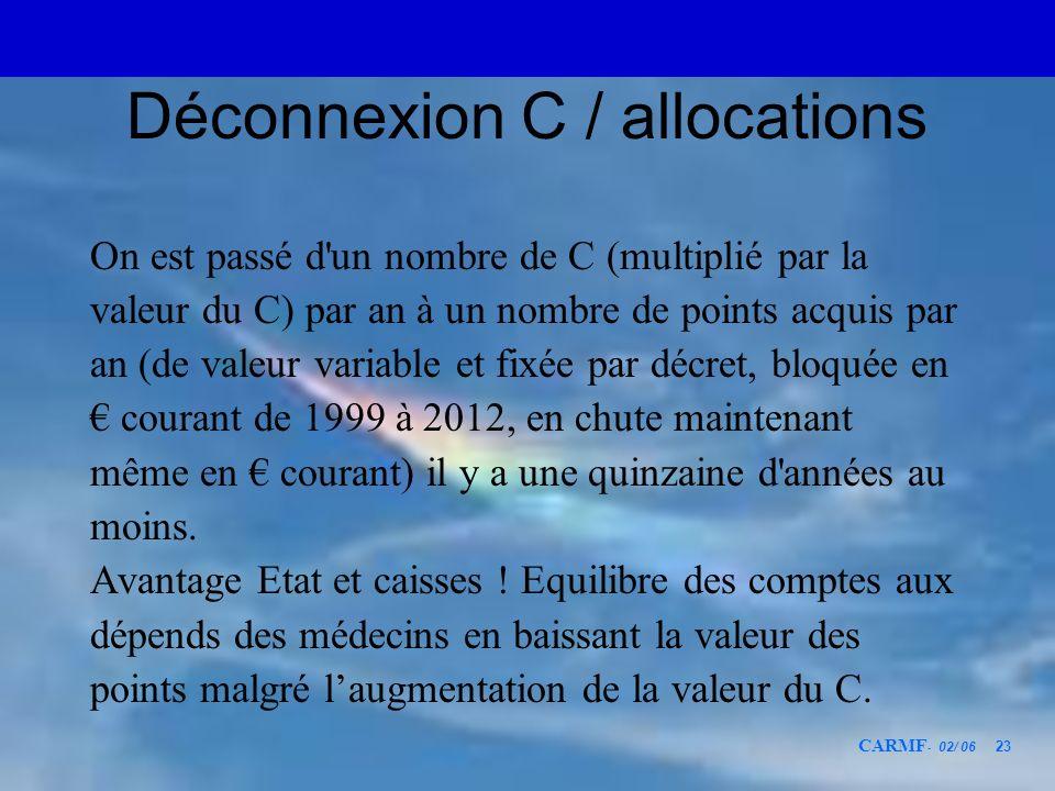 Déconnexion C / allocations