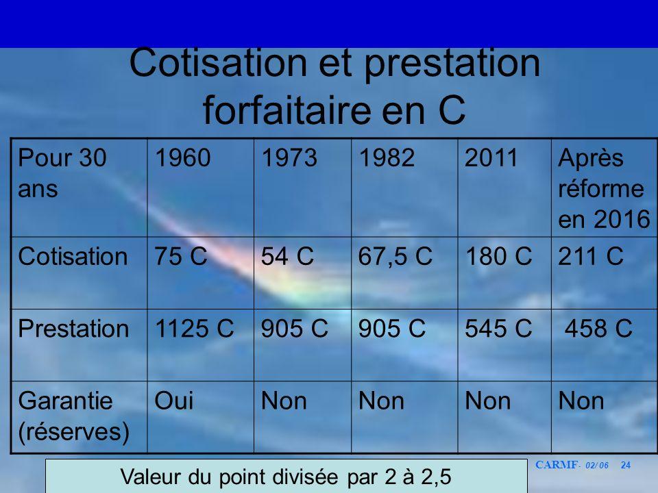 Cotisation et prestation forfaitaire en C