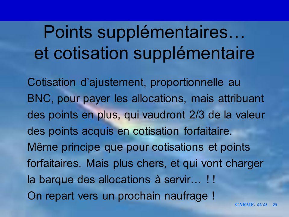 Points supplémentaires… et cotisation supplémentaire