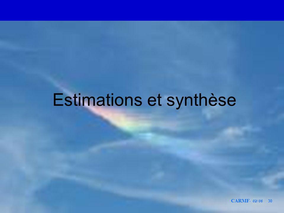 Estimations et synthèse
