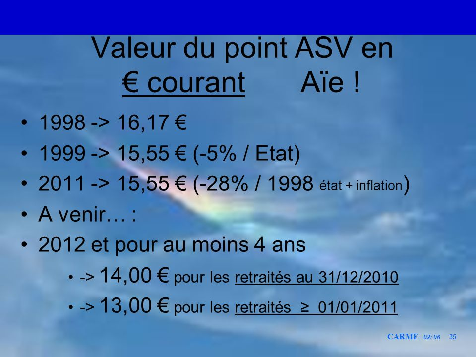 Valeur du point ASV en € courant Aïe !