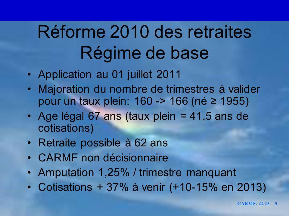 Réforme 2010 des retraites Régime de base