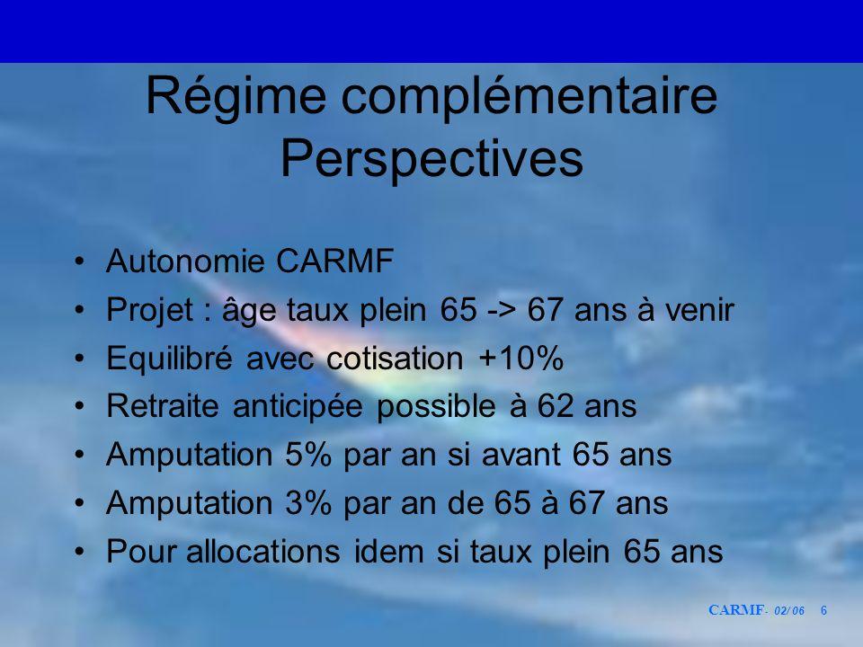 Régime complémentaire Perspectives