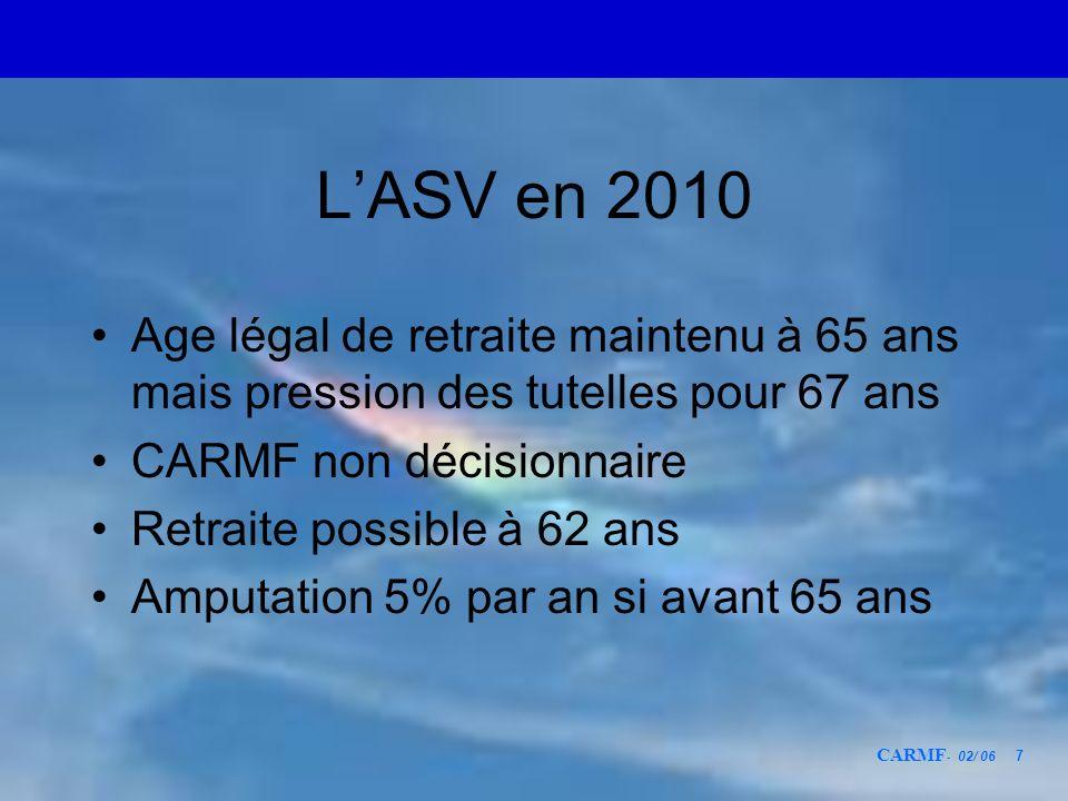 L'ASV en 2010 Age légal de retraite maintenu à 65 ans mais pression des tutelles pour 67 ans. CARMF non décisionnaire.