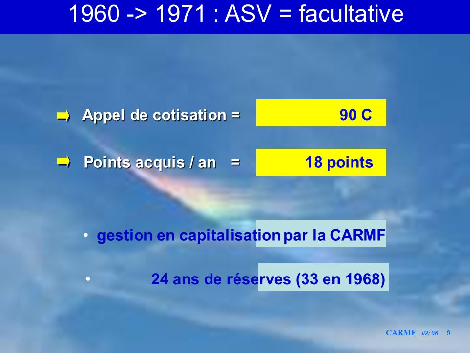 1960 -> 1971 : ASV = facultative