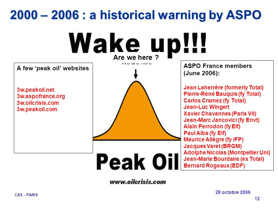 2000 – 2006 : a historical warning by ASPO