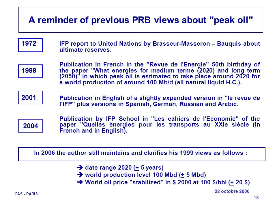 A reminder of previous PRB views about peak oil