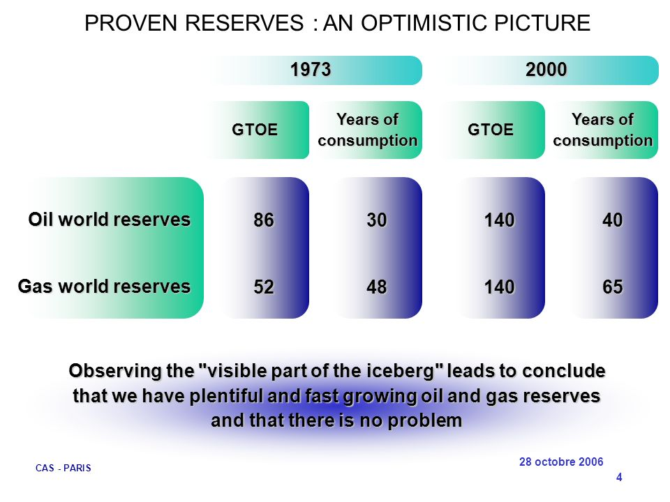 PROVEN RESERVES : AN OPTIMISTIC PICTURE