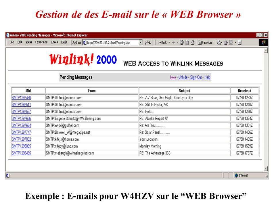 Exemple : E-mails pour W4HZV sur le WEB Browser