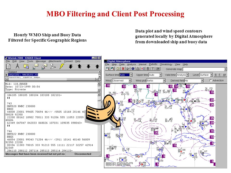 MBO Filtering and Client Post Processing