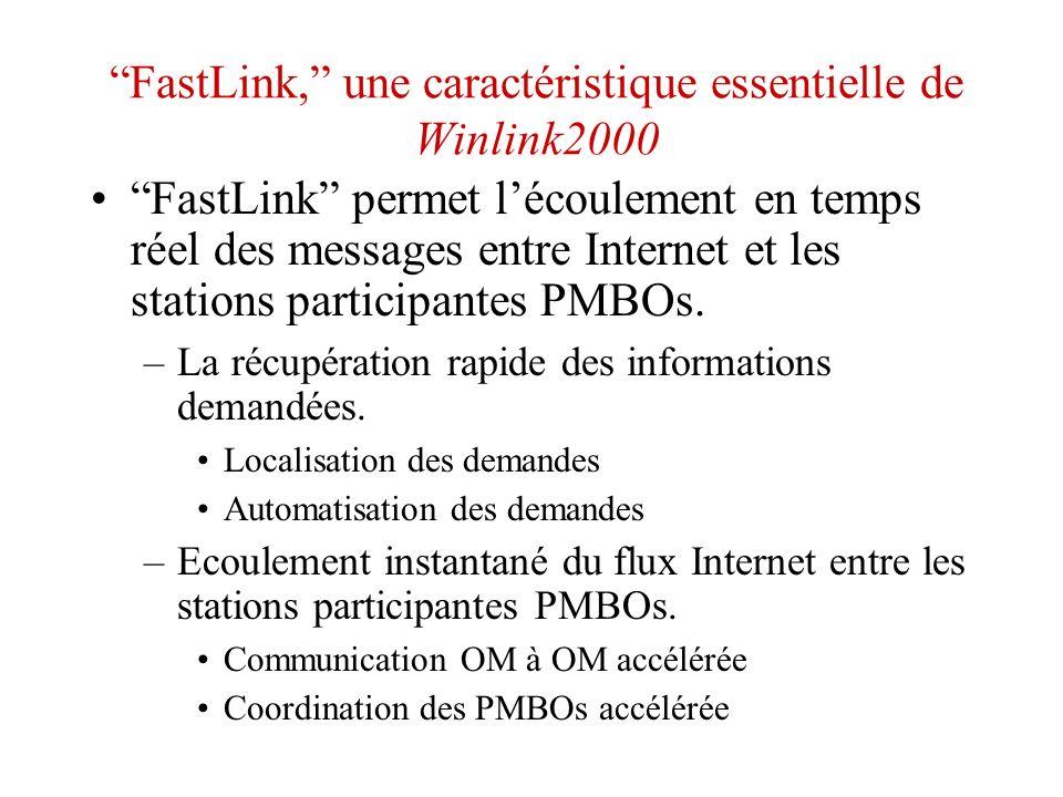 FastLink, une caractéristique essentielle de Winlink2000