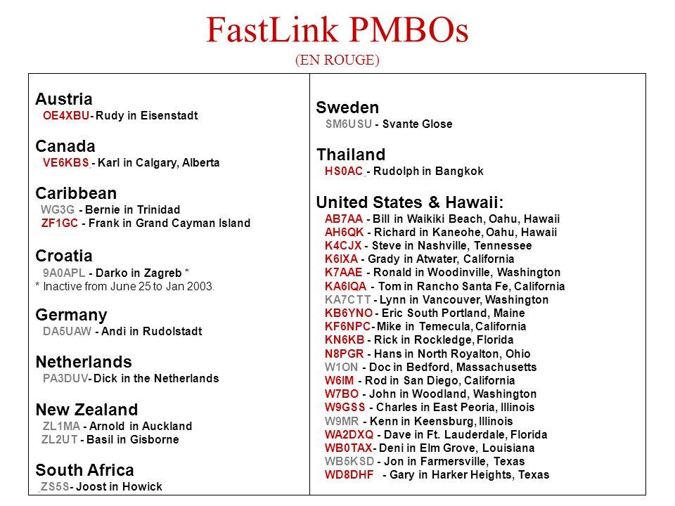 FastLink PMBOs (EN ROUGE)