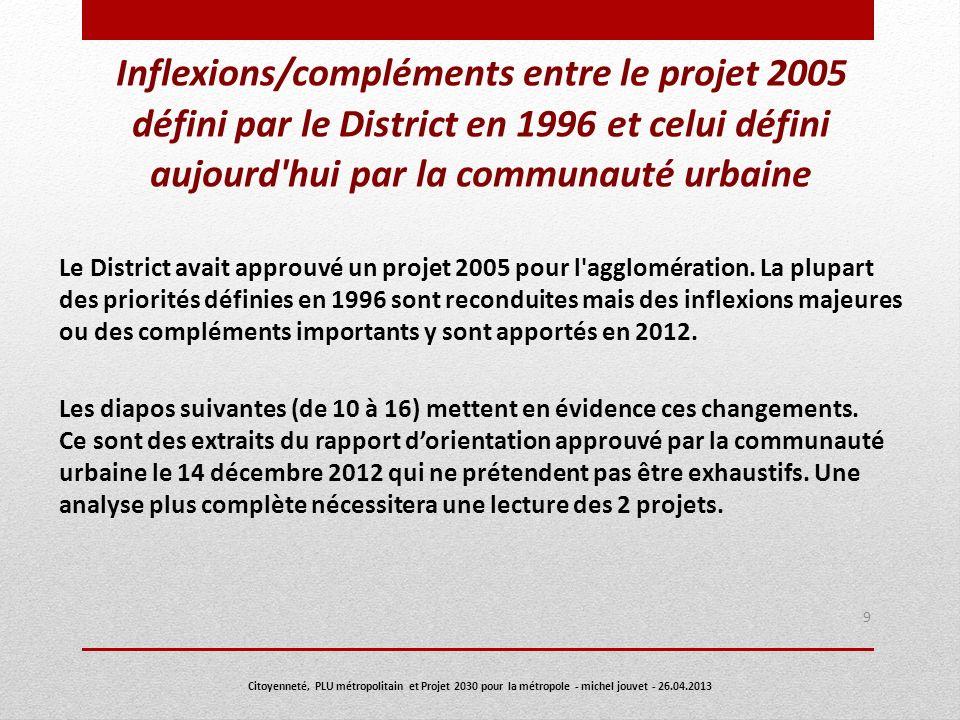 Inflexions/compléments entre le projet 2005 défini par le District en 1996 et celui défini aujourd hui par la communauté urbaine