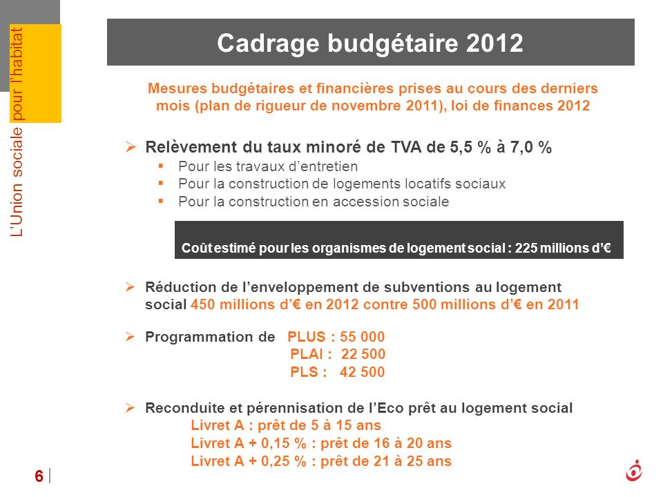 Cadrage budgétaire 2012 Mesures budgétaires et financières prises au cours des derniers mois (plan de rigueur de novembre 2011), loi de finances 2012.