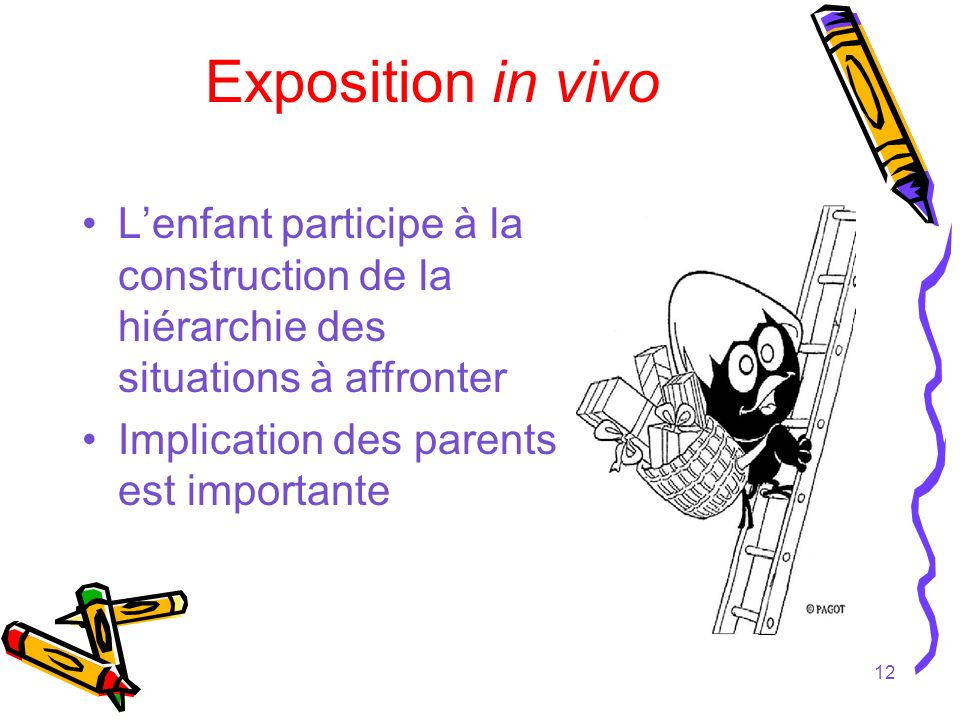 Exposition in vivo L'enfant participe à la construction de la hiérarchie des situations à affronter.