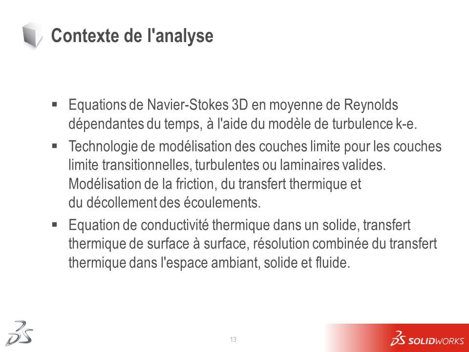 Contexte de l analyse Equations de Navier-Stokes 3D en moyenne de Reynolds dépendantes du temps, à l aide du modèle de turbulence k-e.