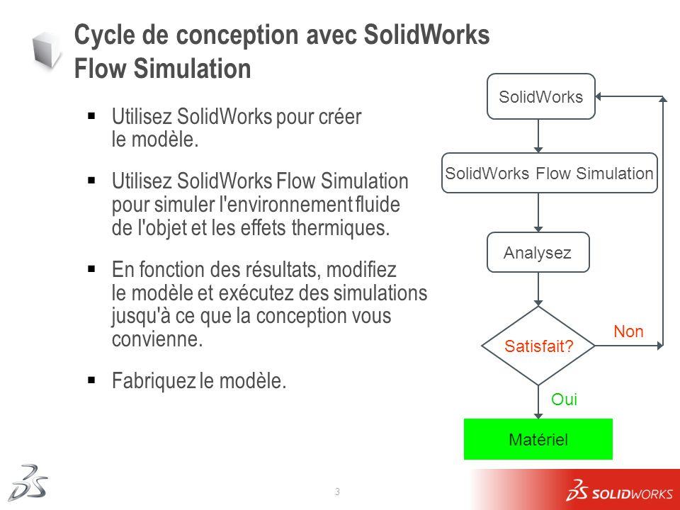 Cycle de conception avec SolidWorks Flow Simulation