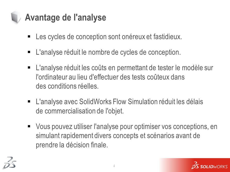 Avantage de l analyse Les cycles de conception sont onéreux et fastidieux. L analyse réduit le nombre de cycles de conception.