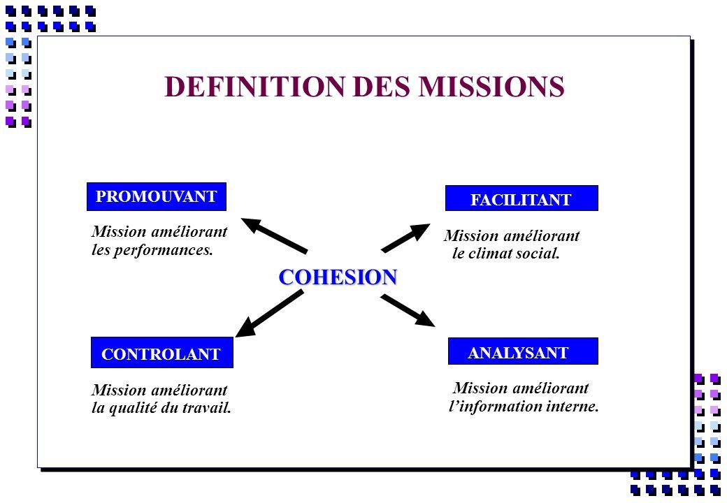 DEFINITION DES MISSIONS