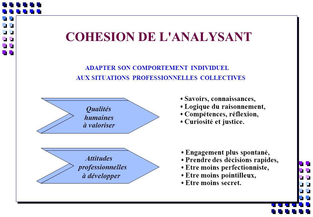 COHESION DE L ANALYSANT