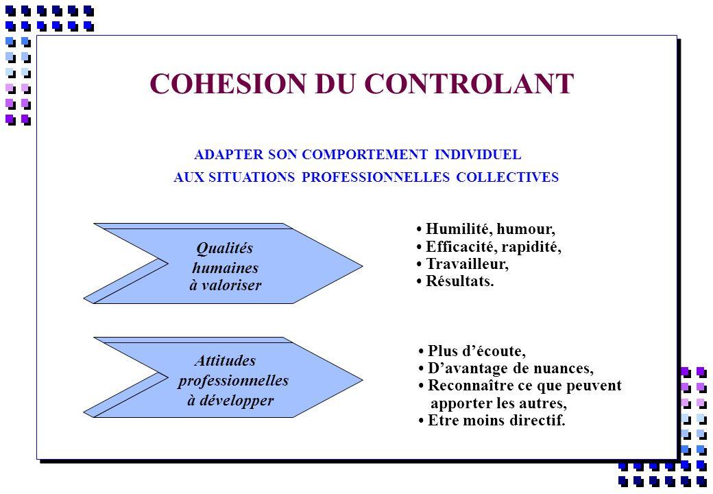 COHESION DU CONTROLANT