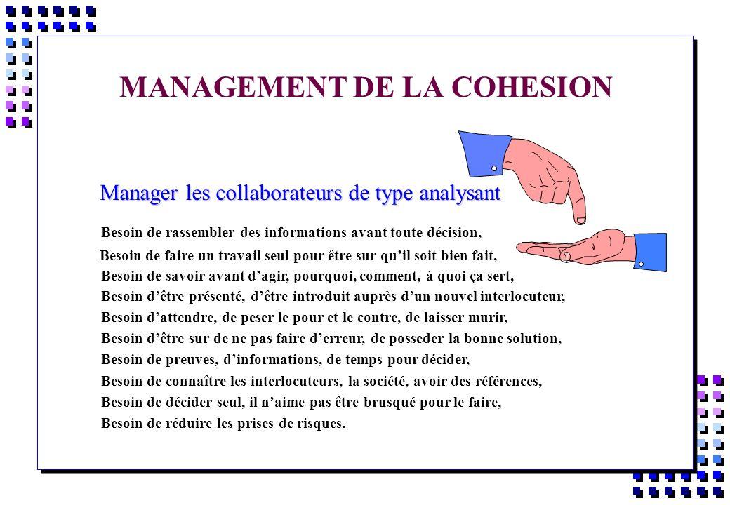 MANAGEMENT DE LA COHESION