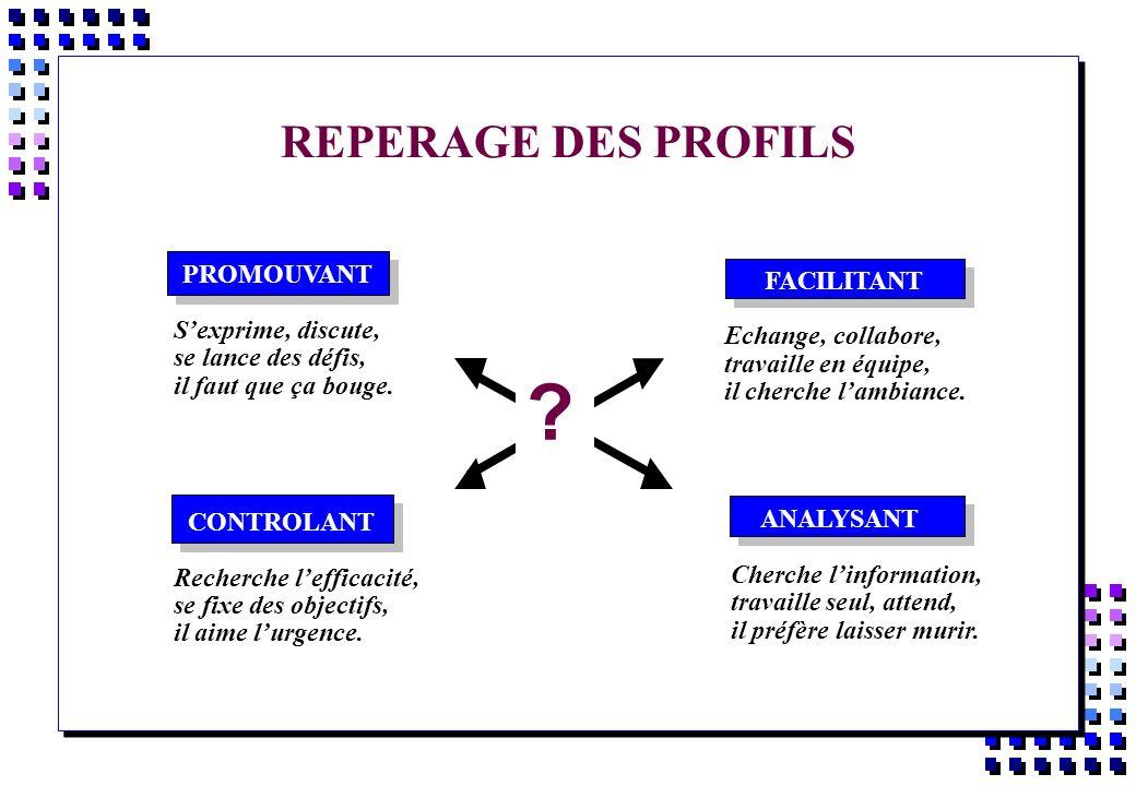 REPERAGE DES PROFILS PROMOUVANT FACILITANT S'exprime, discute,