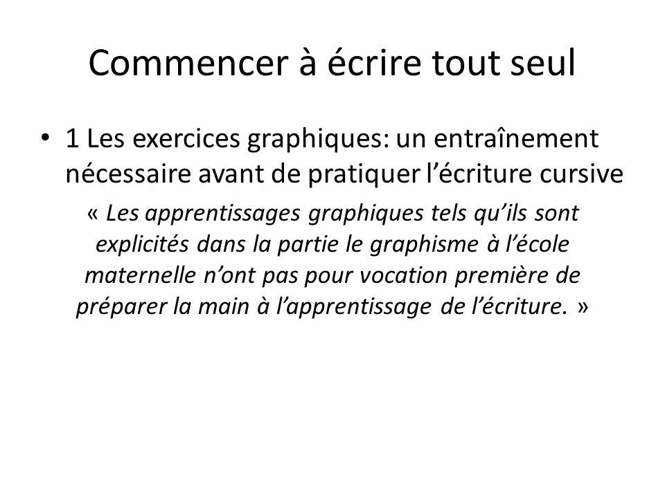 Assez Du graphisme à l'écriture - ppt video online télécharger HI64