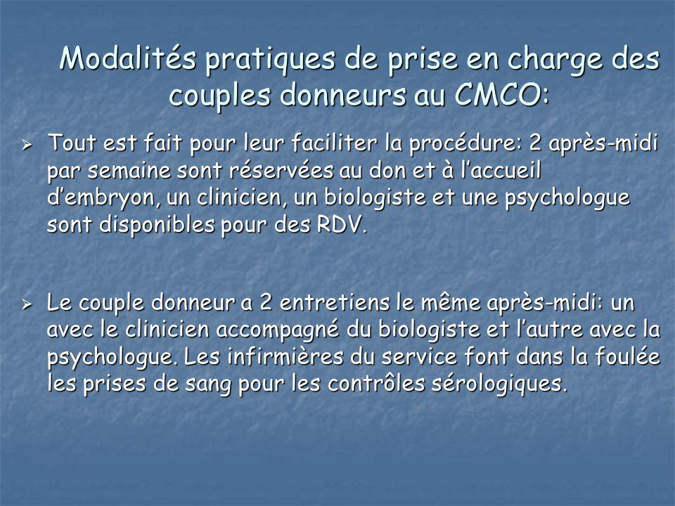 Modalités pratiques de prise en charge des couples donneurs au CMCO: