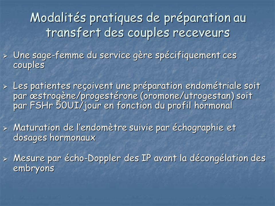 Modalités pratiques de préparation au transfert des couples receveurs