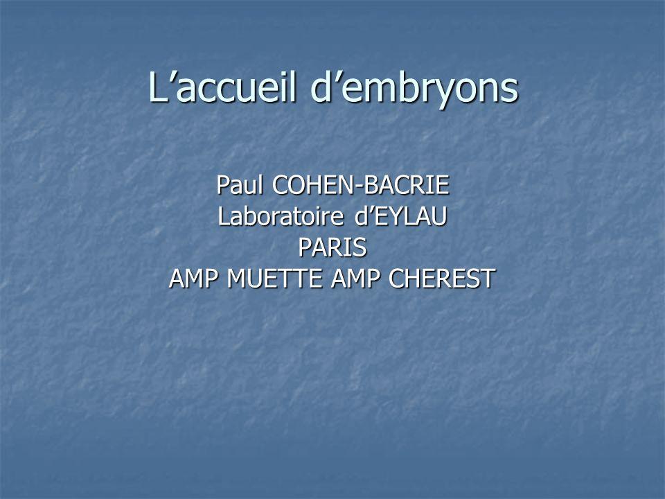 Paul COHEN-BACRIE Laboratoire d'EYLAU PARIS AMP MUETTE AMP CHEREST