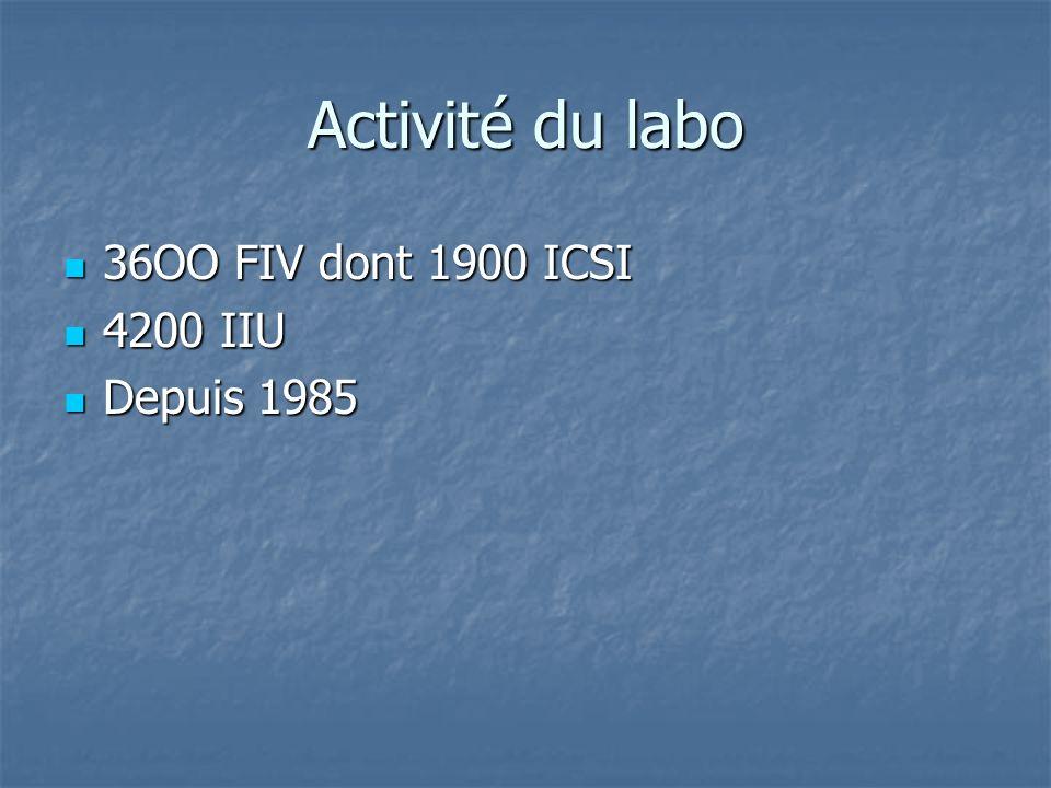 Activité du labo 36OO FIV dont 1900 ICSI 4200 IIU Depuis 1985