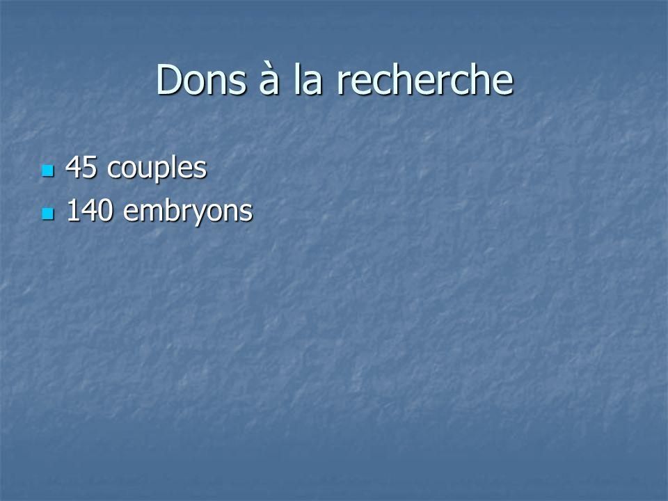 Dons à la recherche 45 couples 140 embryons