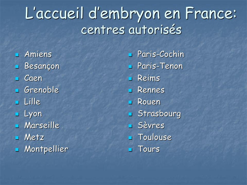 L'accueil d'embryon en France: centres autorisés