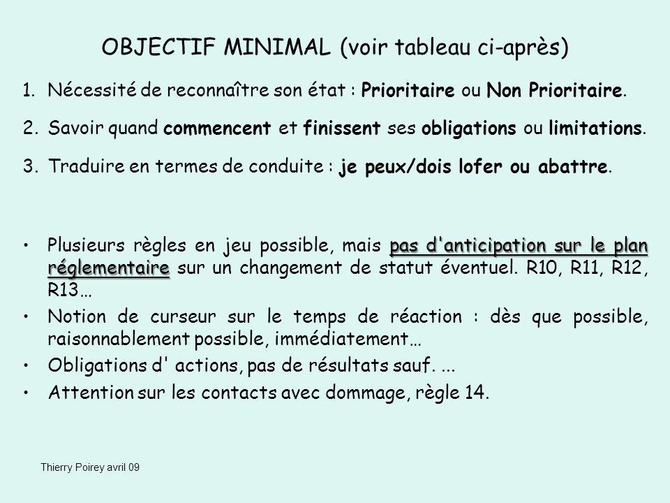 OBJECTIF MINIMAL (voir tableau ci-après)
