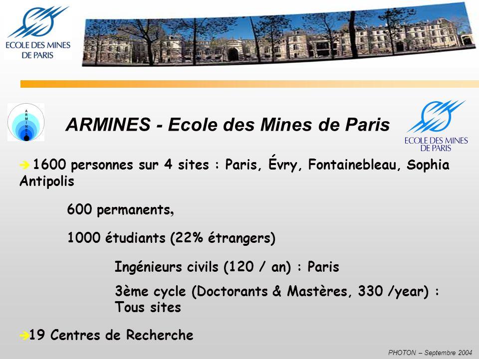 ARMINES - Ecole des Mines de Paris