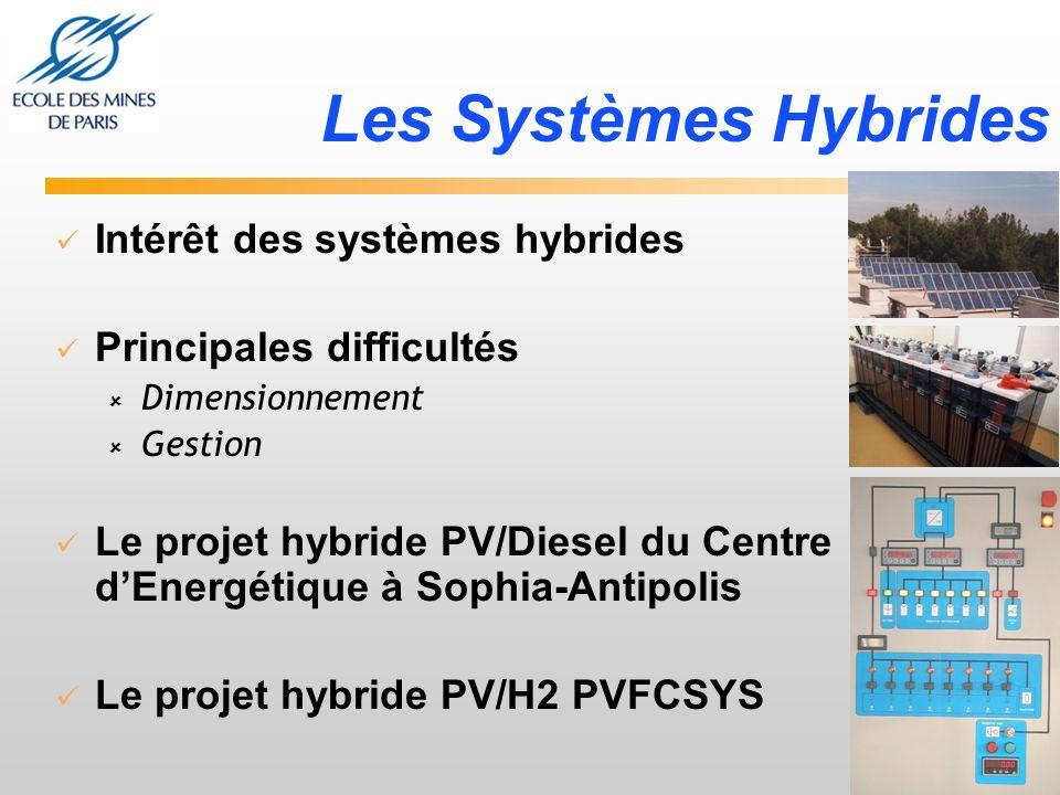 Les Systèmes Hybrides Intérêt des systèmes hybrides