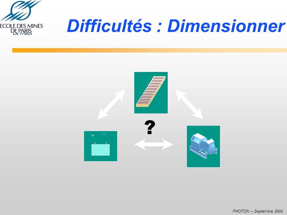 Difficultés : Dimensionner