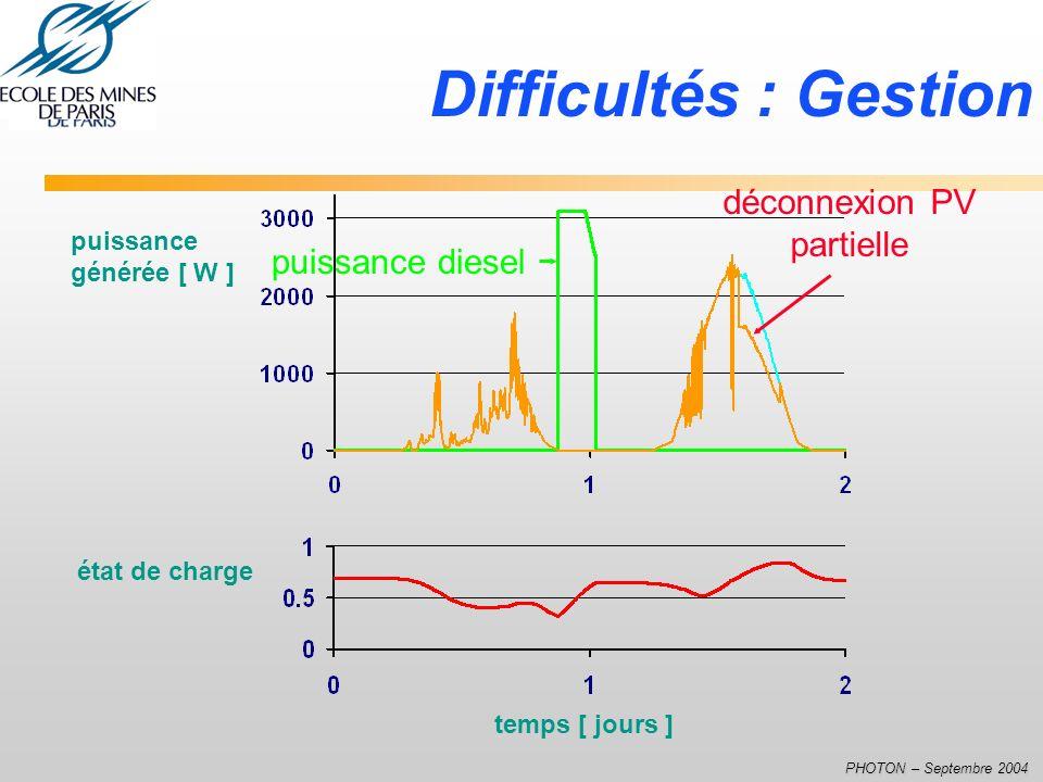 Difficultés : Gestion déconnexion PV partielle puissance diesel