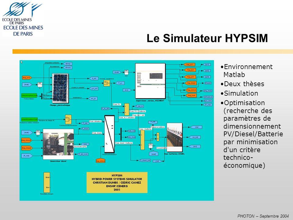 Le Simulateur HYPSIM Environnement Matlab Deux thèses Simulation