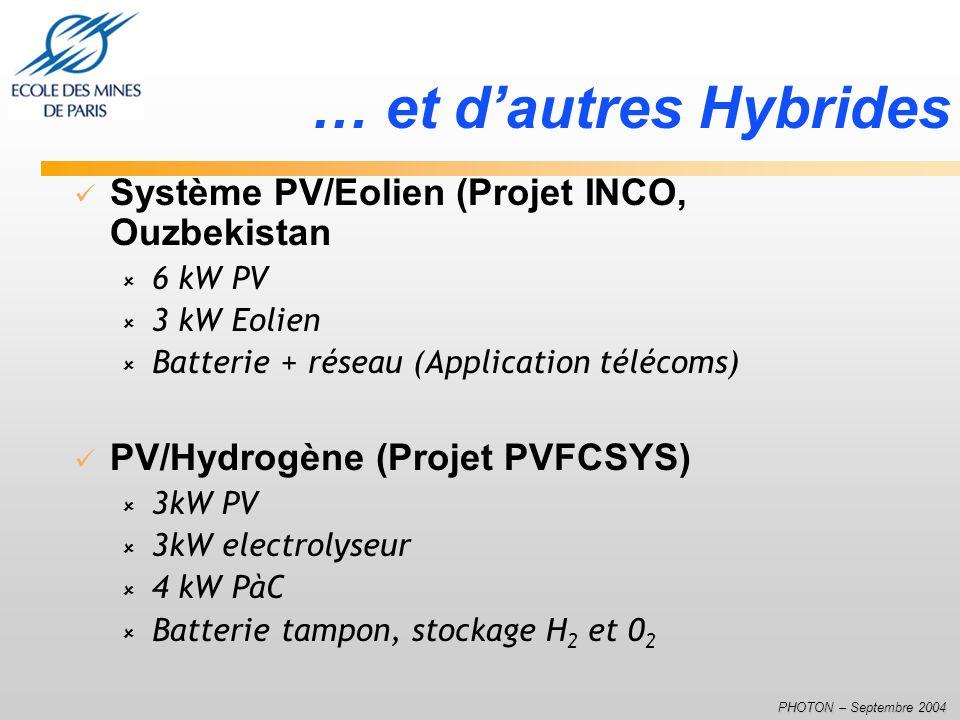 … et d'autres Hybrides Système PV/Eolien (Projet INCO, Ouzbekistan