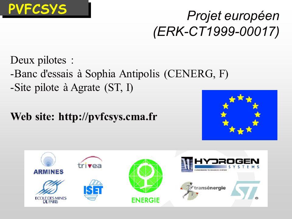 Projet européen (ERK-CT1999-00017)