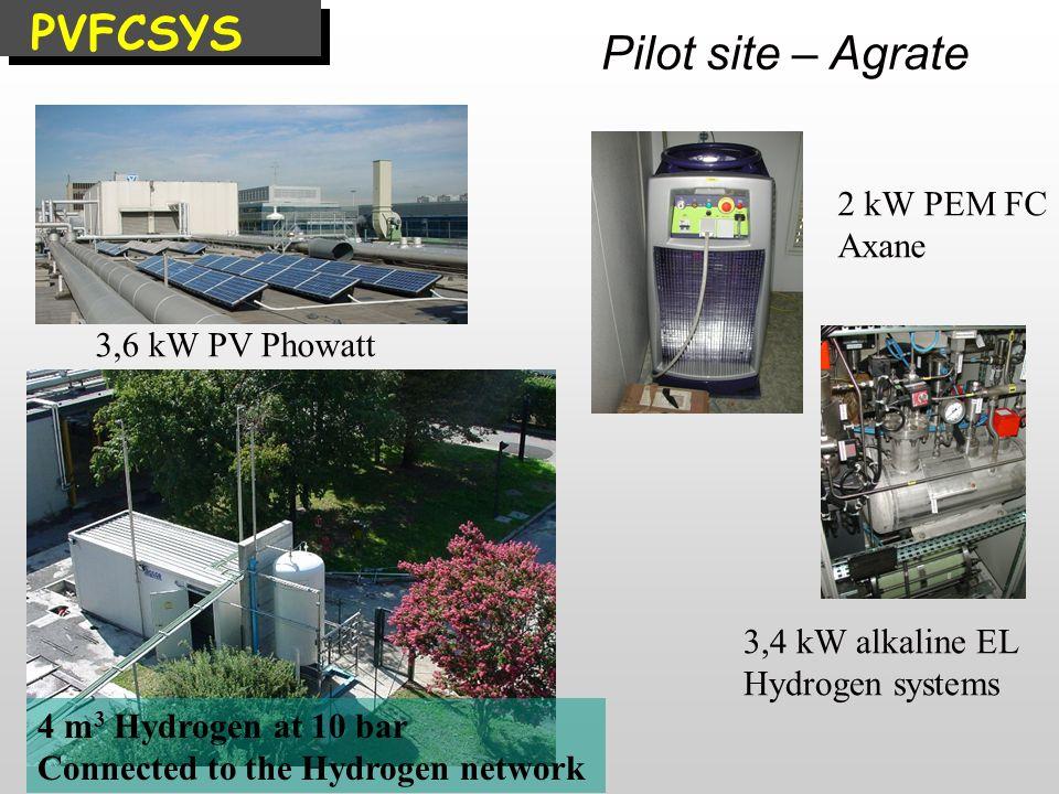 PVFCSYS Pilot site – Agrate 2 kW PEM FC Axane 3,6 kW PV Phowatt