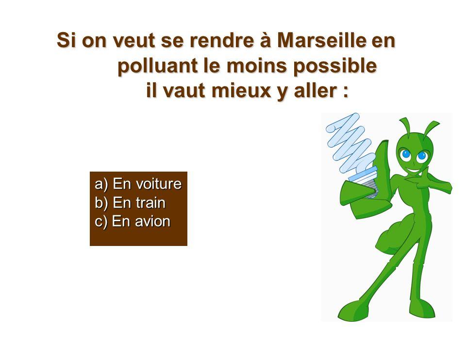 Si on veut se rendre à Marseille en polluant le moins possible il vaut mieux y aller :